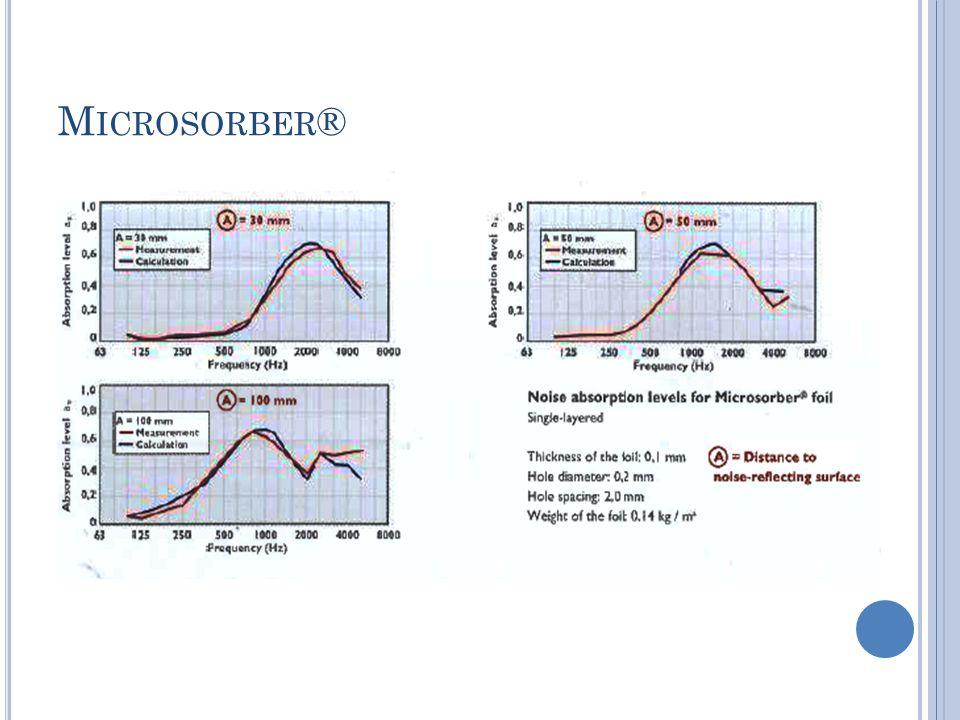 Microsorber® Spessore: 0.105 mm Peso: 0.14kg/m2