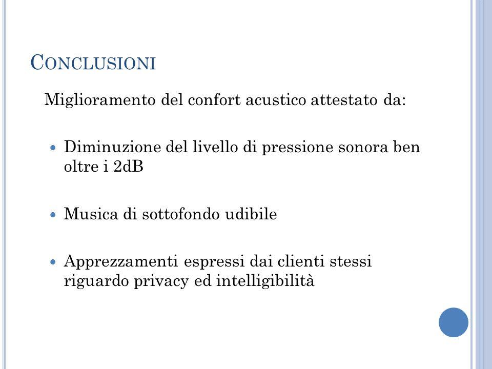 Conclusioni Miglioramento del confort acustico attestato da: