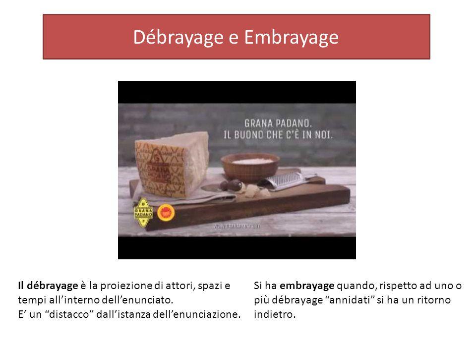 Débrayage e Embrayage Il débrayage è la proiezione di attori, spazi e tempi all'interno dell'enunciato.