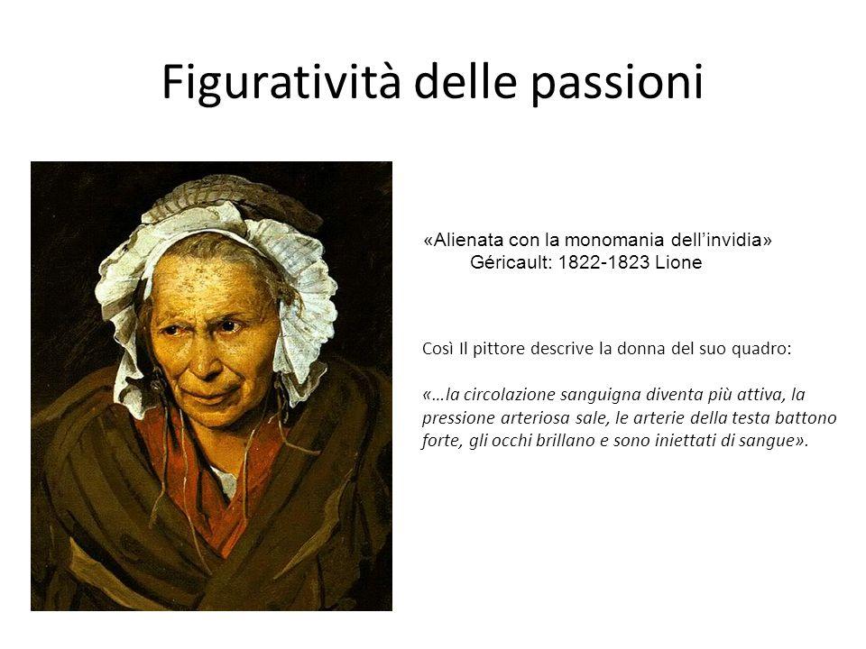 Figuratività delle passioni