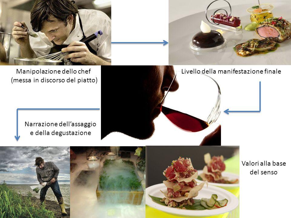 Manipolazione dello chef (messa in discorso del piatto)