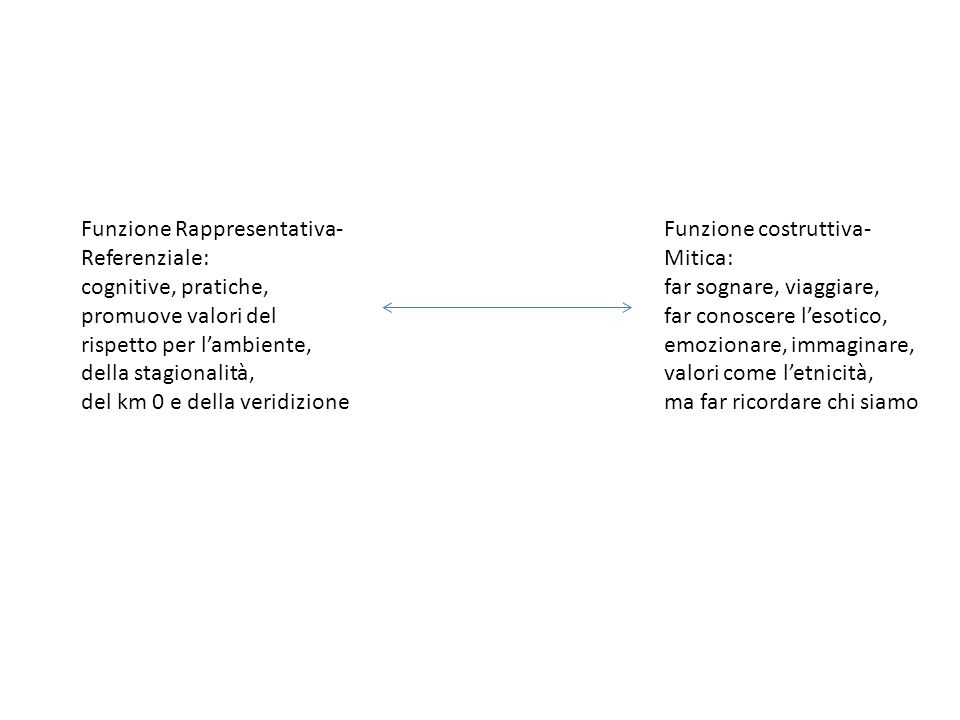Funzione Rappresentativa- Referenziale: cognitive, pratiche,