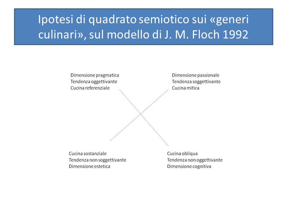 Ipotesi di quadrato semiotico sui «generi culinari», sul modello di J
