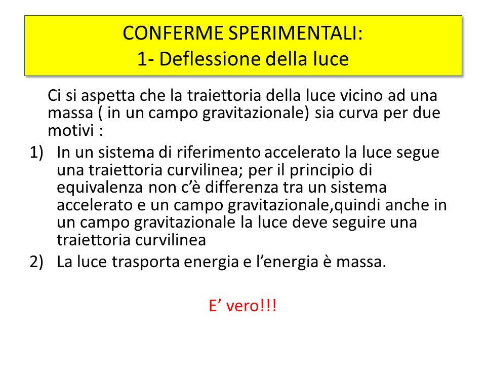 CONFERME SPERIMENTALI: 1- Deflessione della luce