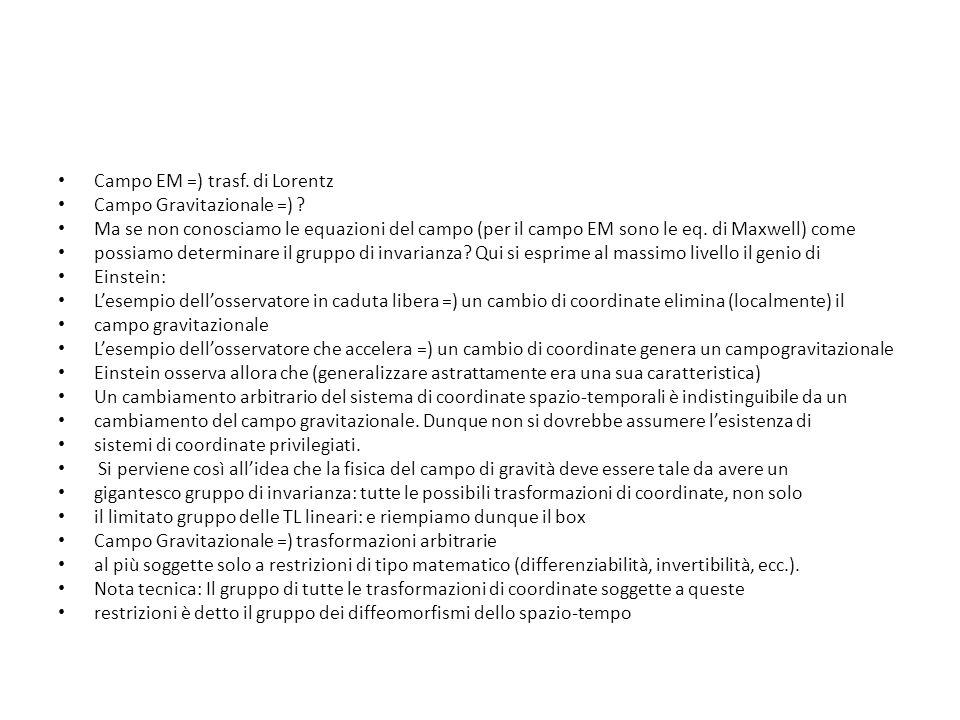 Campo EM =) trasf. di Lorentz
