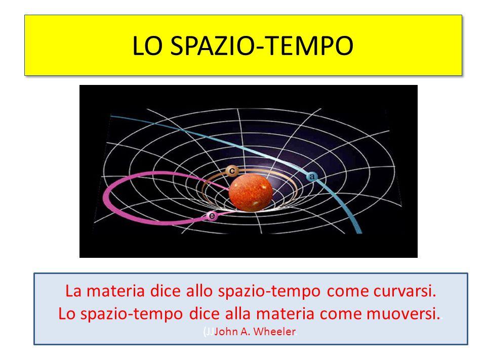 LO SPAZIO-TEMPO La materia dice allo spazio-tempo come curvarsi.