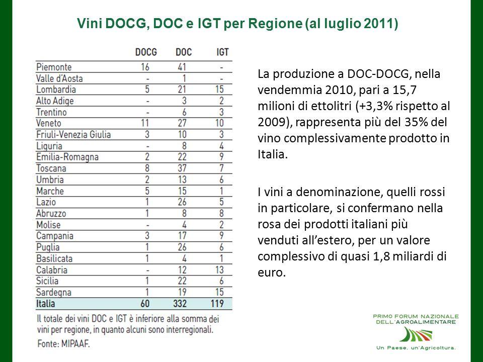 Vini DOCG, DOC e IGT per Regione (al luglio 2011)