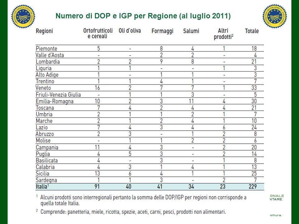 Numero di DOP e IGP per Regione (al luglio 2011)