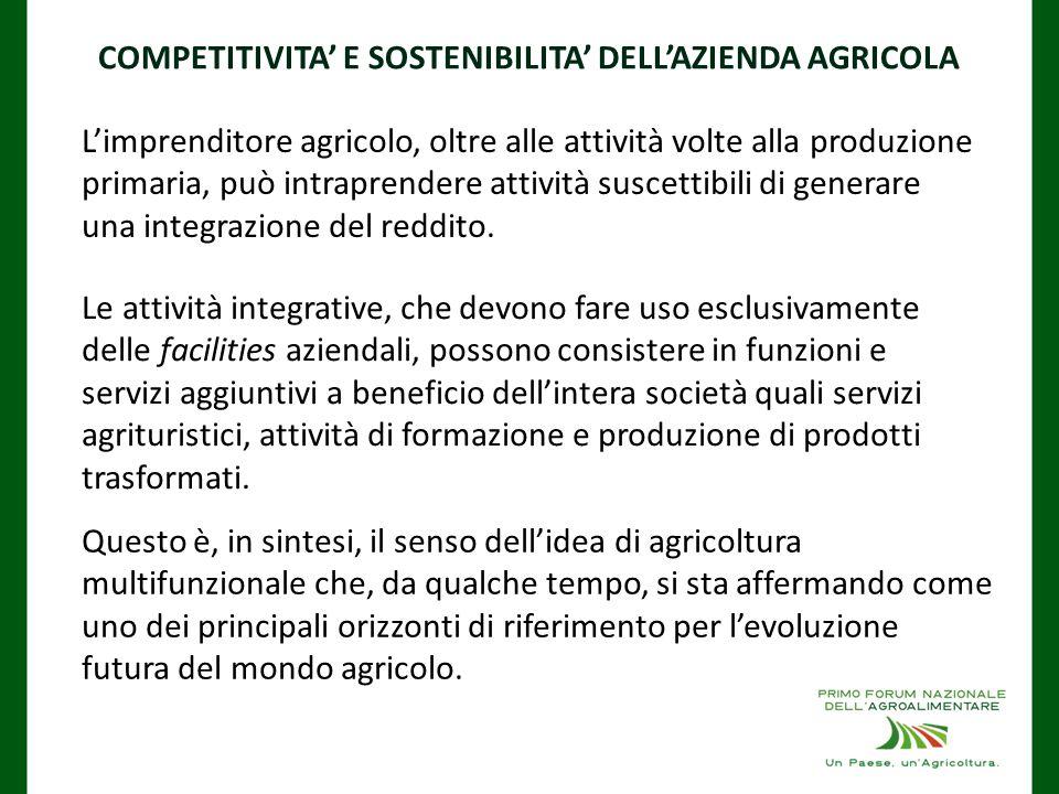 COMPETITIVITA' E SOSTENIBILITA' DELL'AZIENDA AGRICOLA