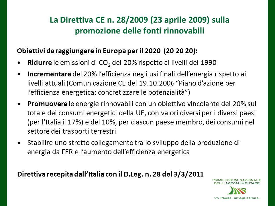 Direttiva recepita dall'Italia con il D.Leg. n. 28 del 3/3/2011