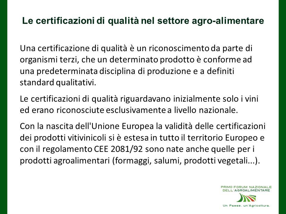 Le certificazioni di qualità nel settore agro-alimentare