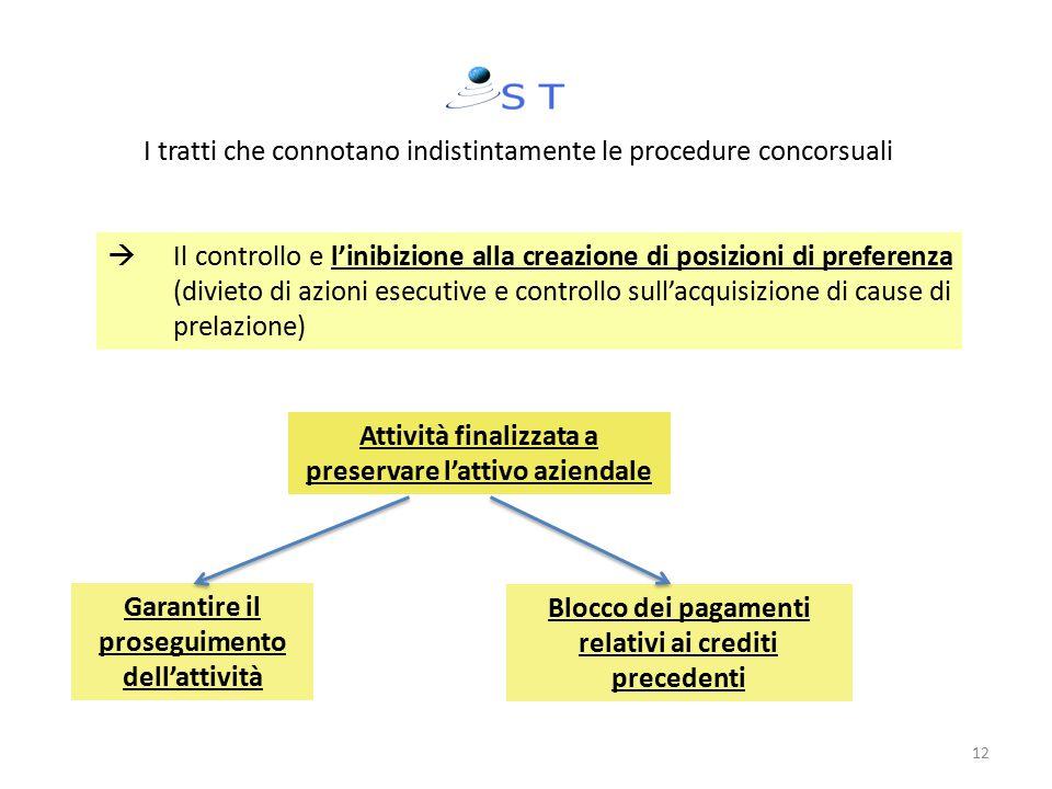 I tratti che connotano indistintamente le procedure concorsuali