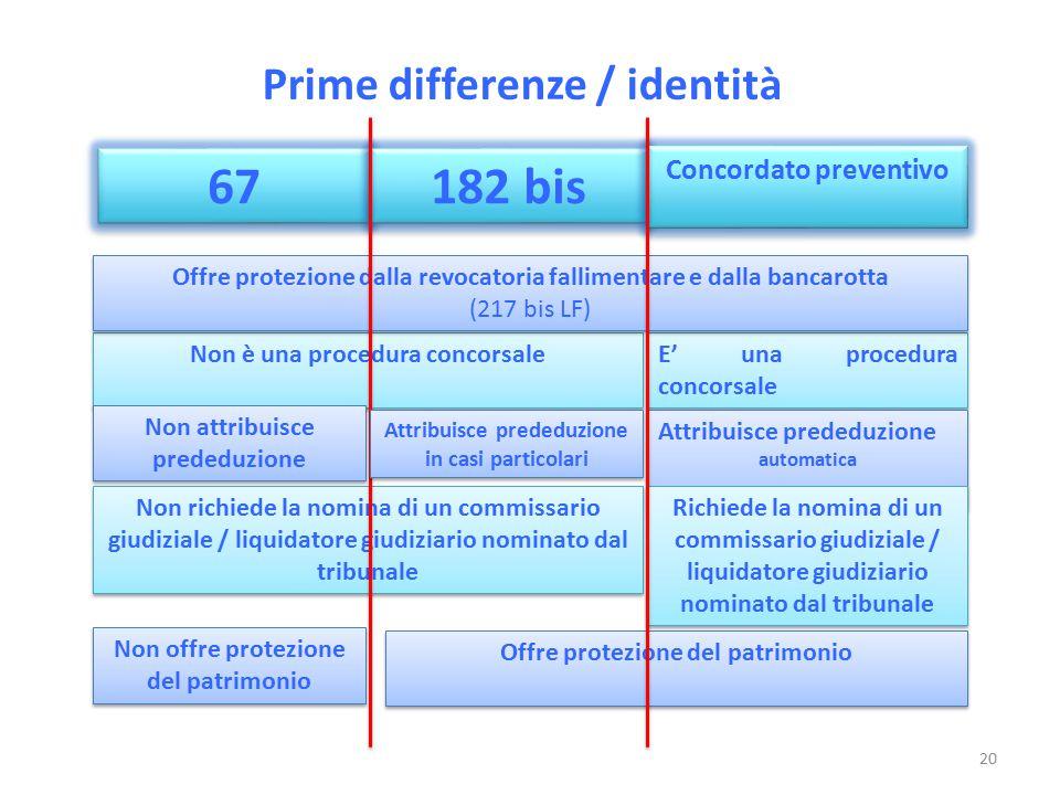 67 182 bis Prime differenze / identità Concordato preventivo