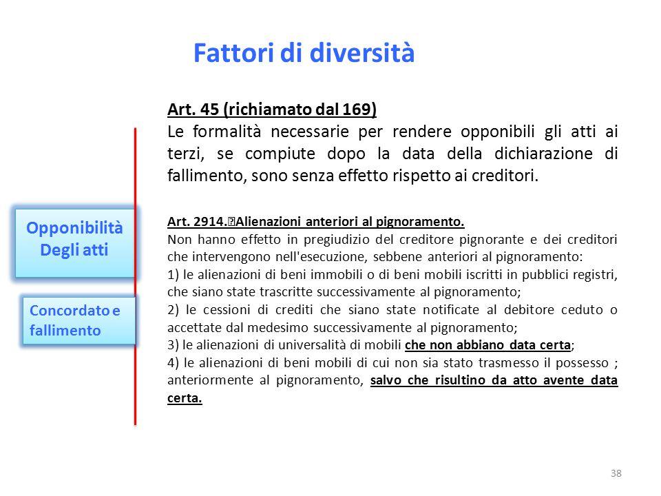 Fattori di diversità Art. 45 (richiamato dal 169)