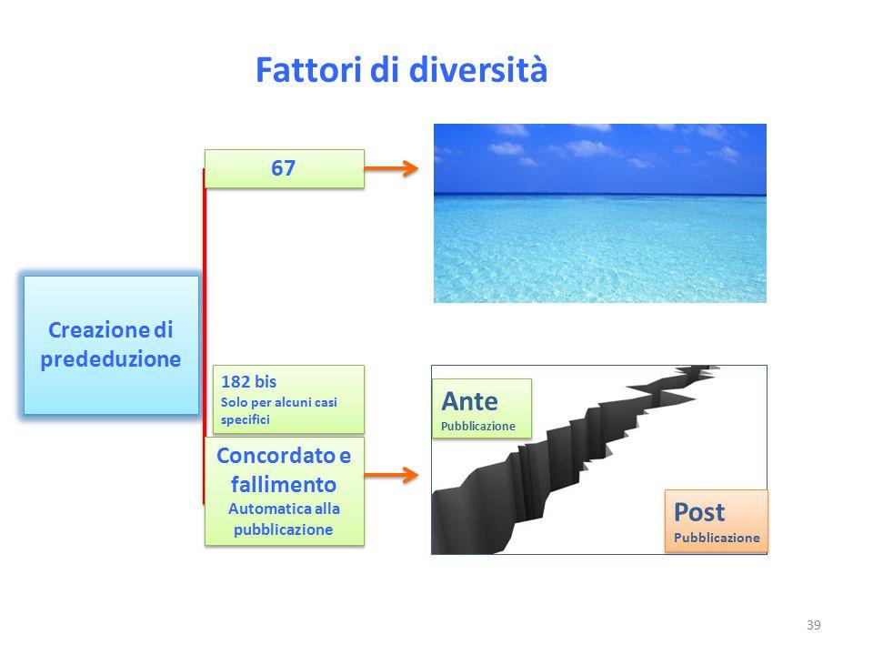 Fattori di diversità Ante Post 67 Creazione di prededuzione