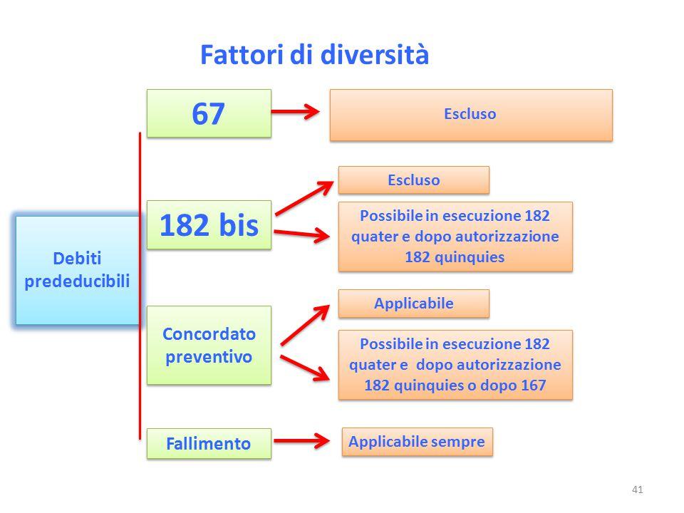 67 182 bis Fattori di diversità Debiti prededucibili