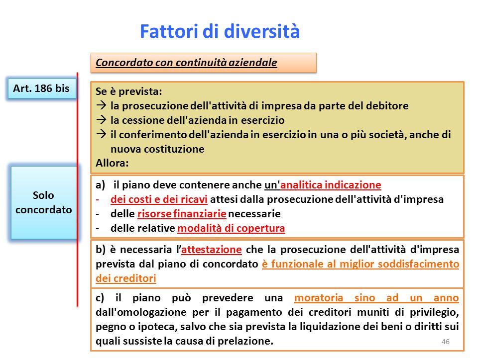Fattori di diversità Concordato con continuità aziendale Art. 186 bis