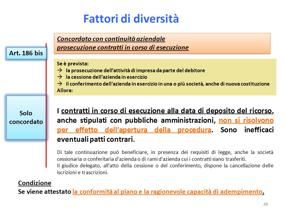 Fattori di diversità Concordato con continuità aziendale. prosecuzione contratti in corso di esecuzione.