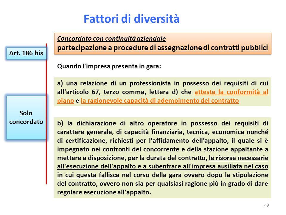 Fattori di diversità Concordato con continuità aziendale. partecipazione a procedure di assegnazione di contratti pubblici.