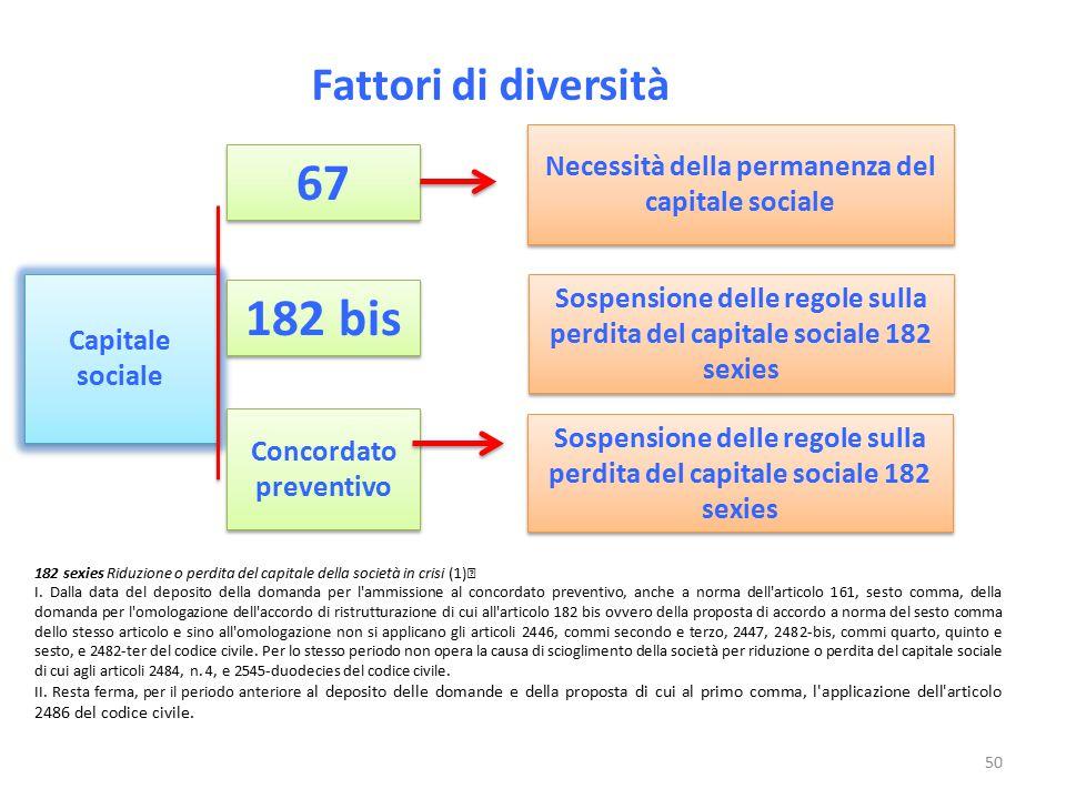 67 182 bis Fattori di diversità
