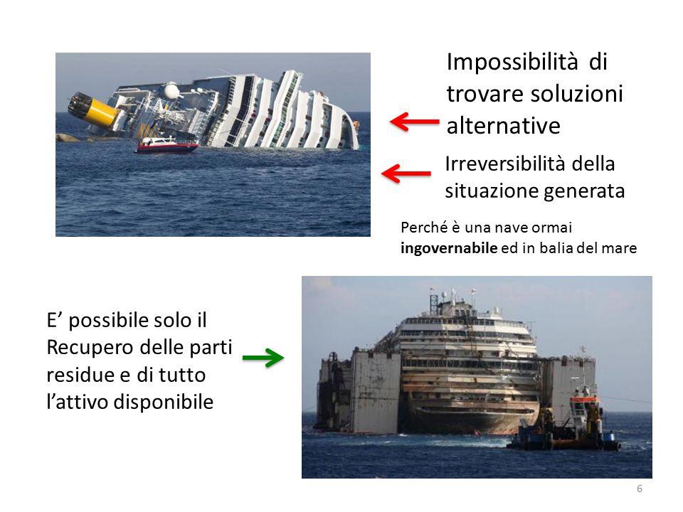 Impossibilità di trovare soluzioni alternative Irreversibilità della