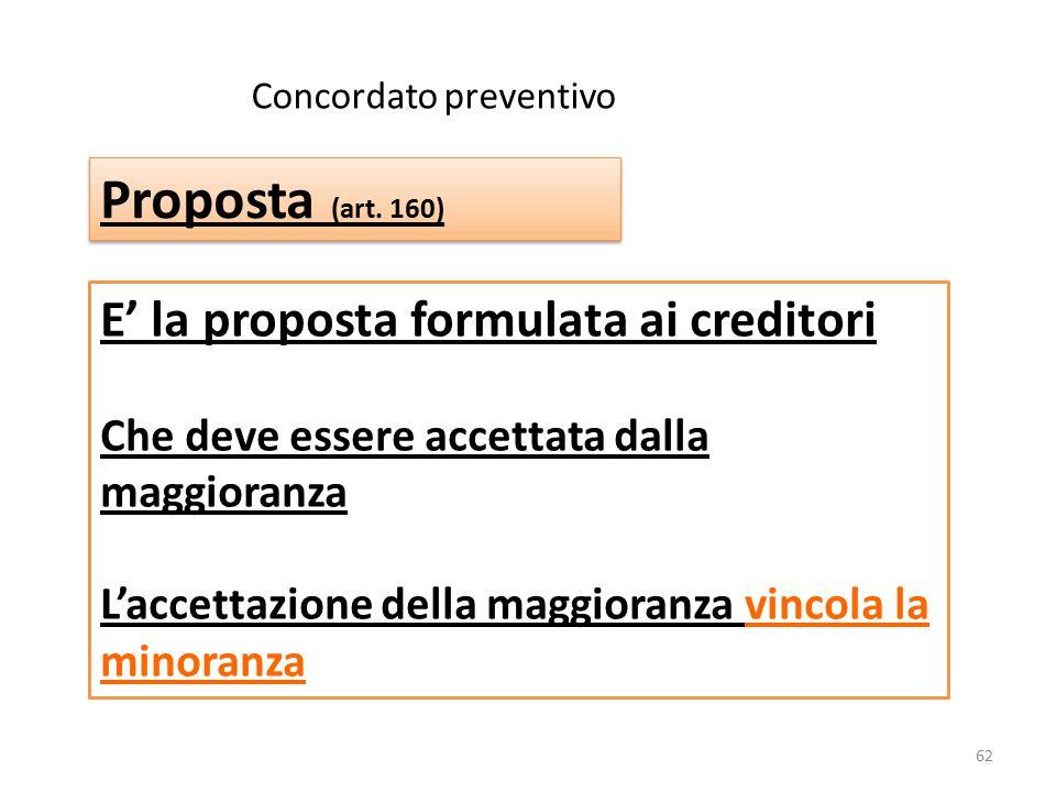 Concordato preventivo Proposta (art. 160)