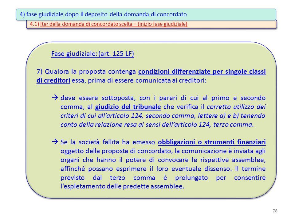 4) fase giudiziale dopo il deposito della domanda di concordato