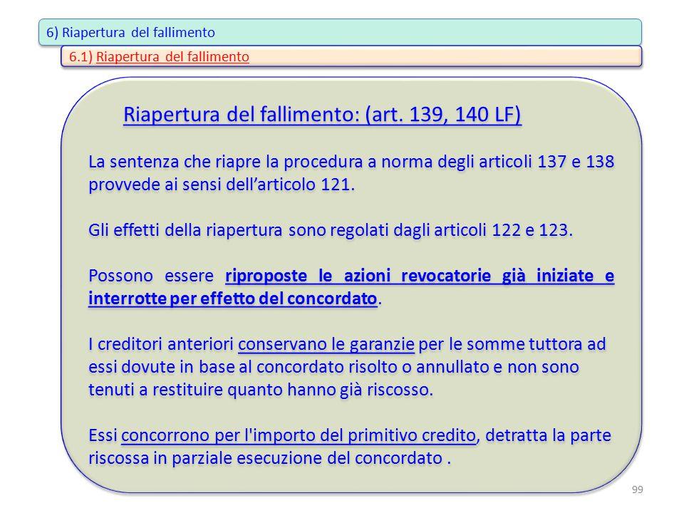Gli effetti della riapertura sono regolati dagli articoli 122 e 123.