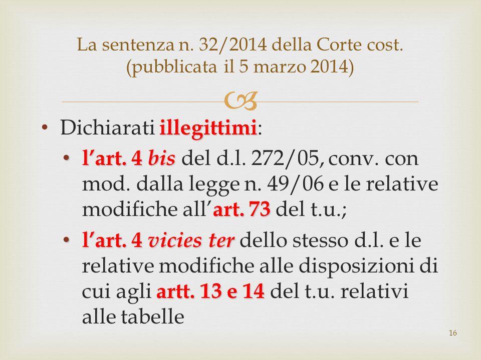 La sentenza n. 32/2014 della Corte cost. (pubblicata il 5 marzo 2014)