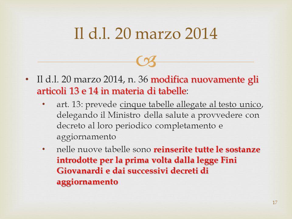 Il d.l. 20 marzo 2014 Il d.l. 20 marzo 2014, n. 36 modifica nuovamente gli articoli 13 e 14 in materia di tabelle:
