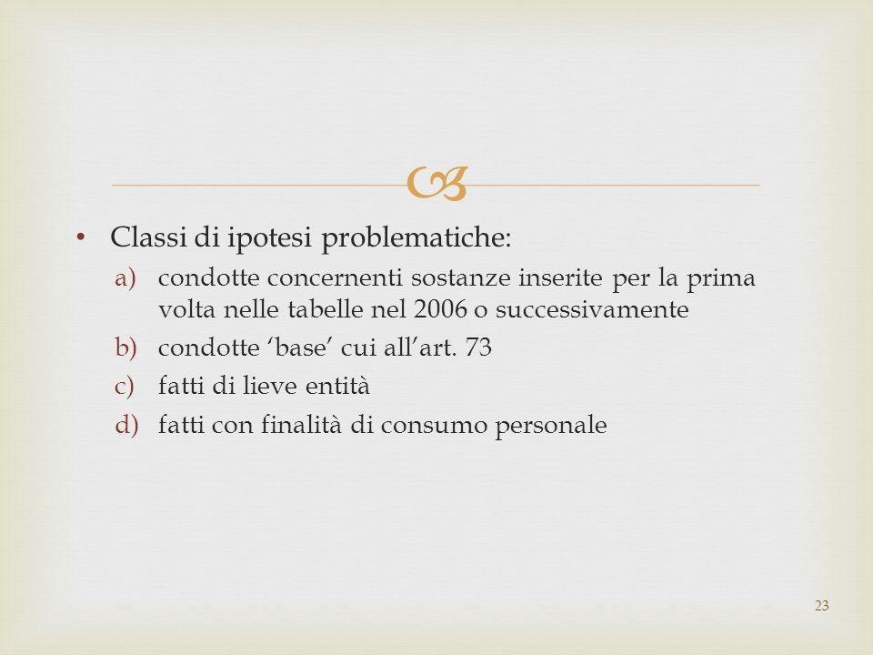 Classi di ipotesi problematiche: