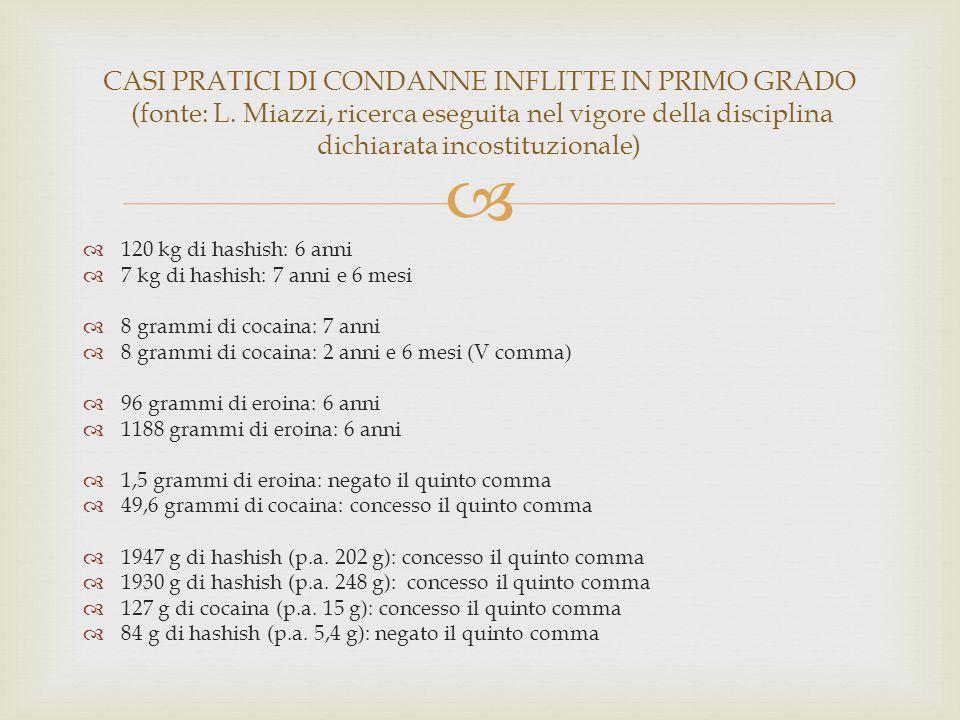 CASI PRATICI DI CONDANNE INFLITTE IN PRIMO GRADO (fonte: L