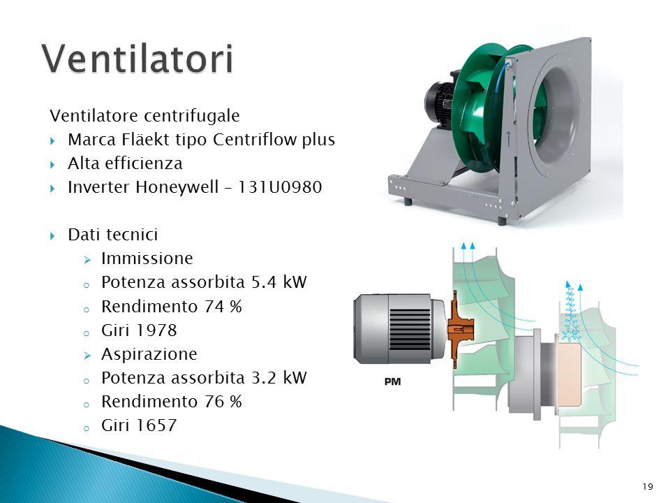 Ventilatori Ventilatore centrifugale Marca Fläekt tipo Centriflow plus
