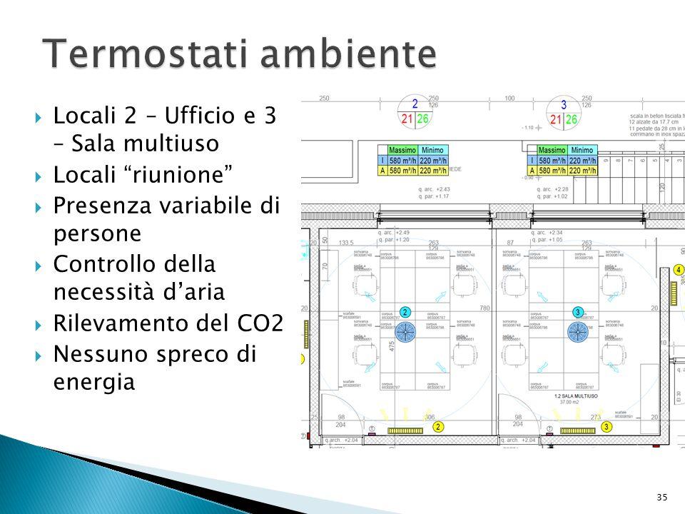 Termostati ambiente Locali 2 – Ufficio e 3 – Sala multiuso