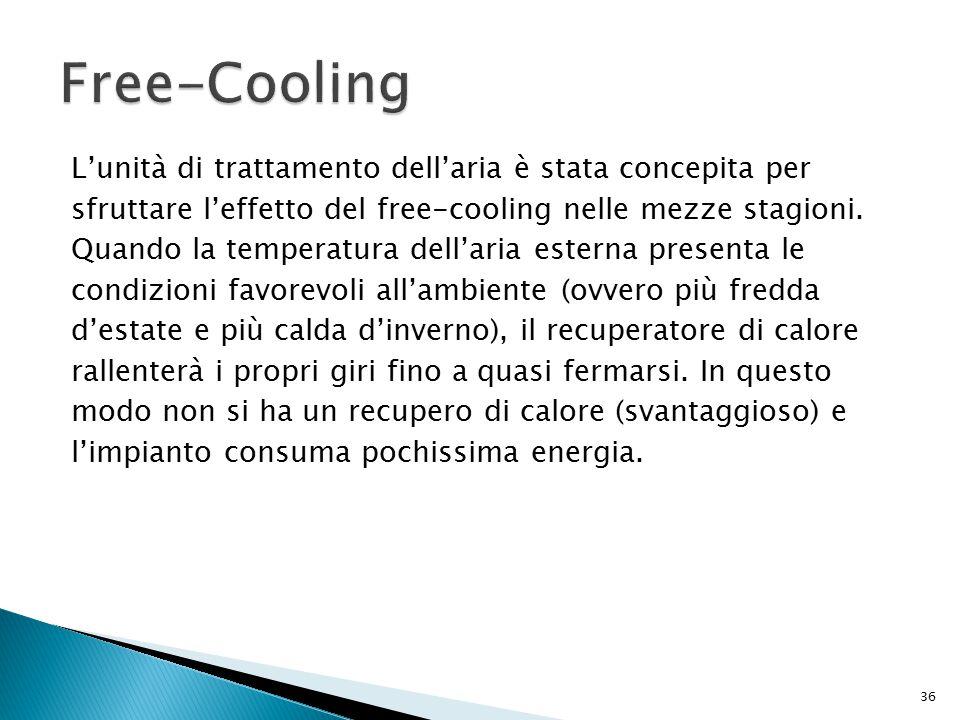 Free-Cooling L'unità di trattamento dell'aria è stata concepita per