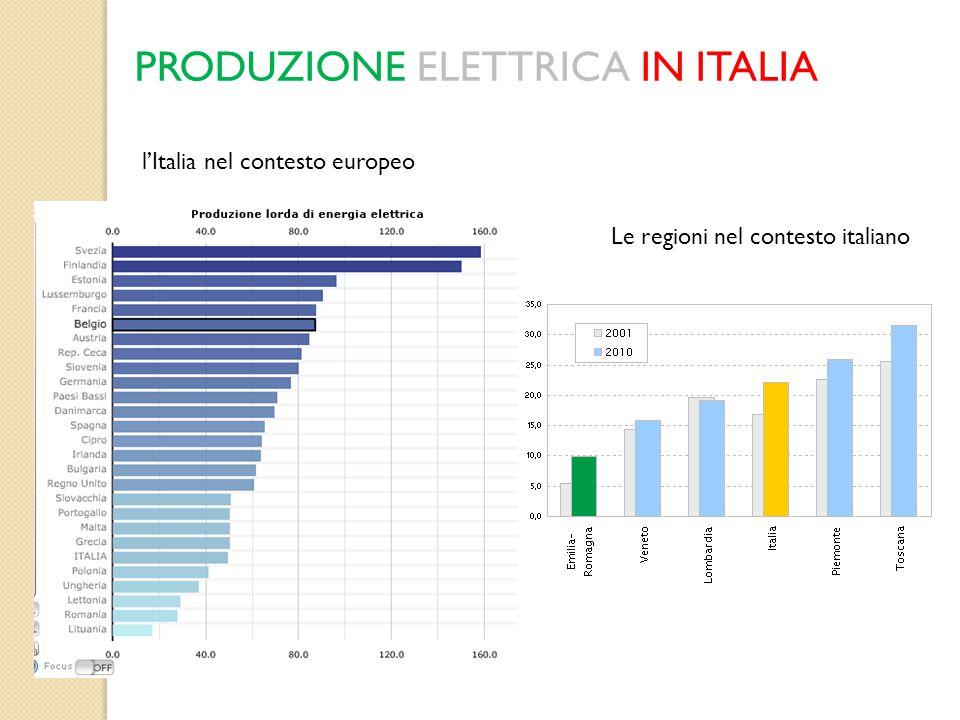 PRODUZIONE ELETTRICA IN ITALIA