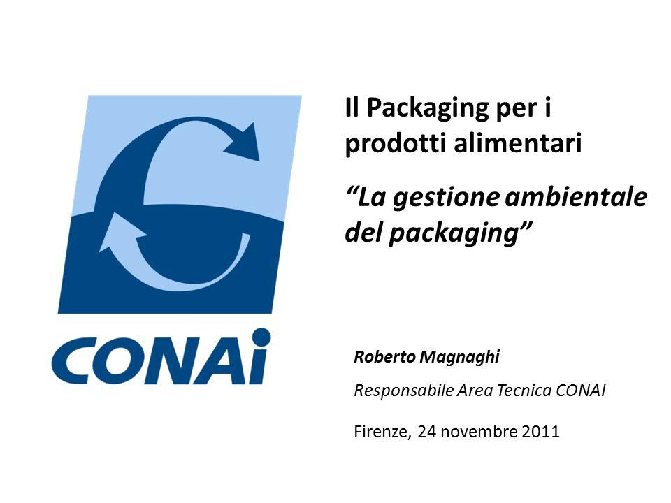 Il Packaging per i prodotti alimentari