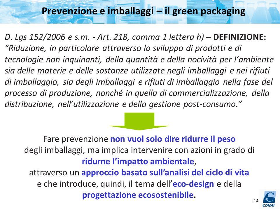 Prevenzione e imballaggi – il green packaging