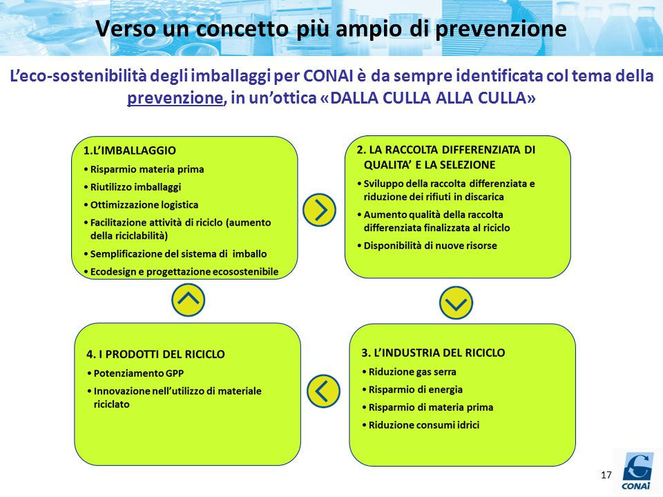 Verso un concetto più ampio di prevenzione