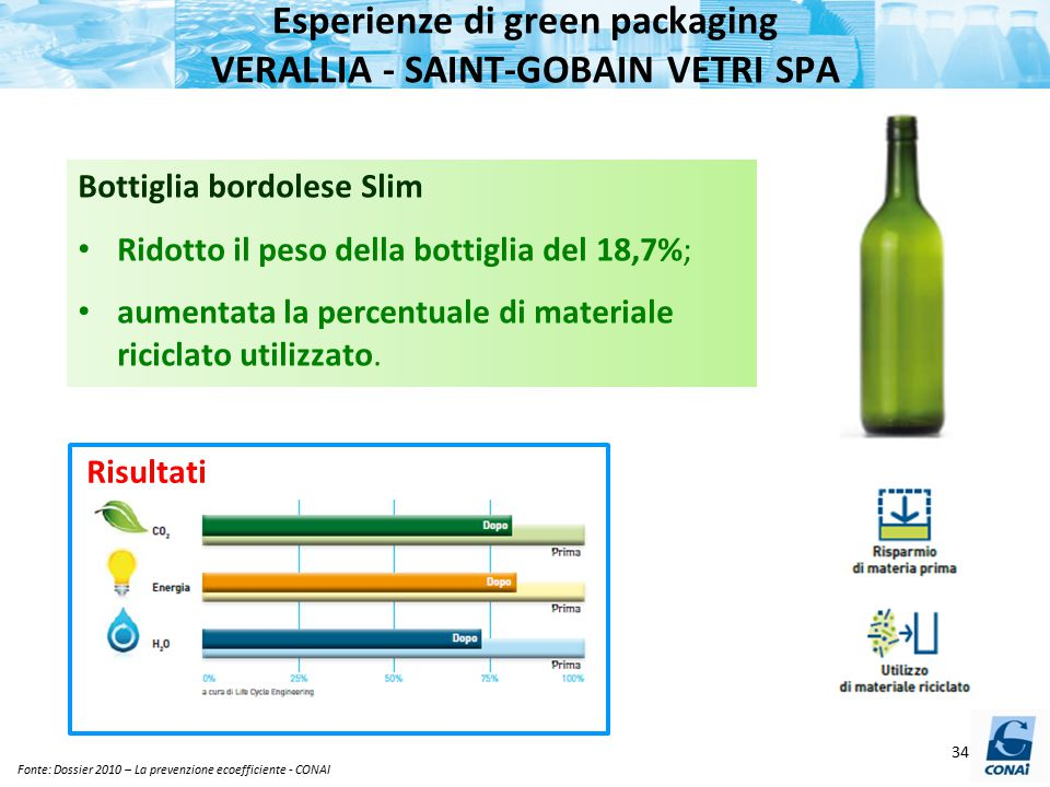 Esperienze di green packaging VERALLIA - SAINT-GOBAIN VETRI SPA