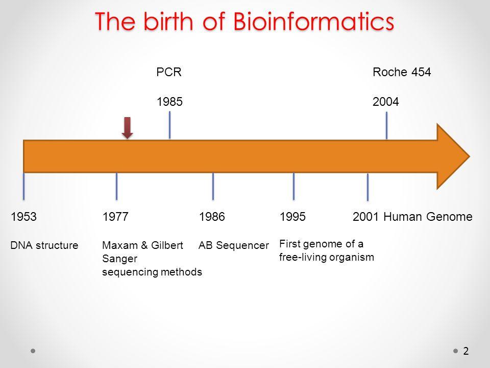 The birth of Bioinformatics