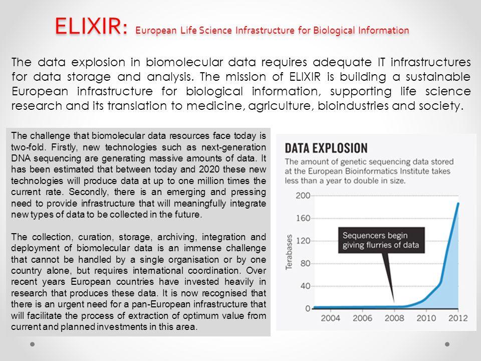 ELIXIR: European Life Science Infrastructure for Biological Information