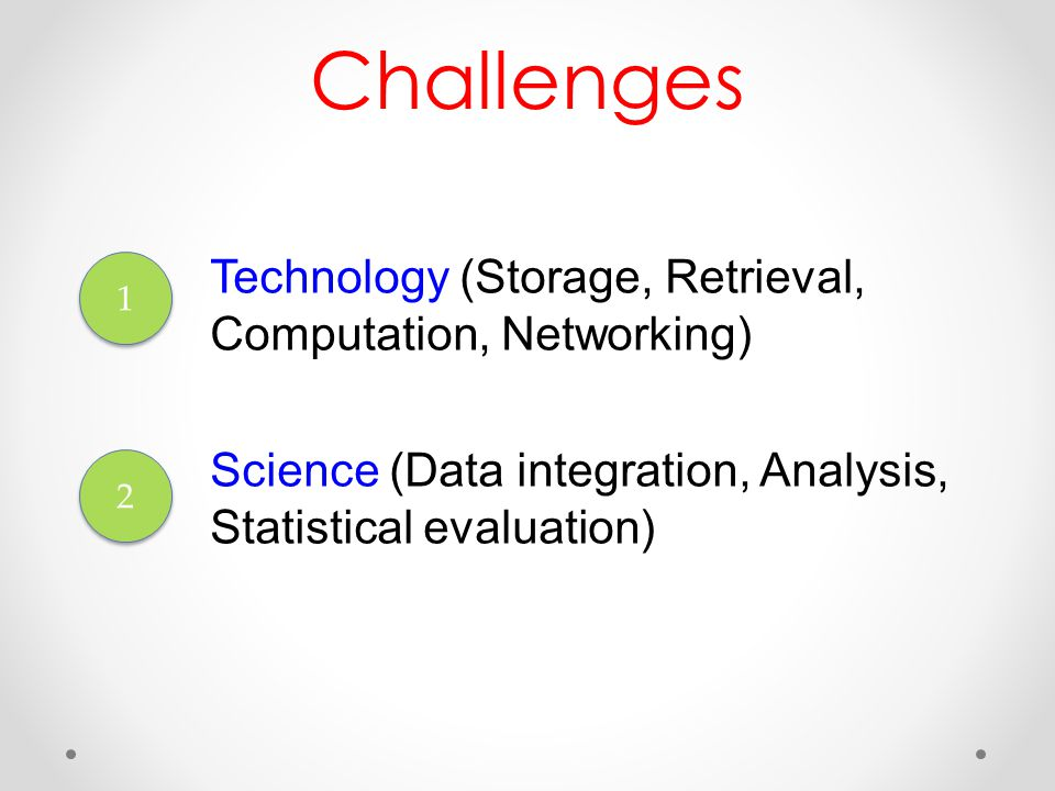 Challenges Technology (Storage, Retrieval, Computation, Networking)