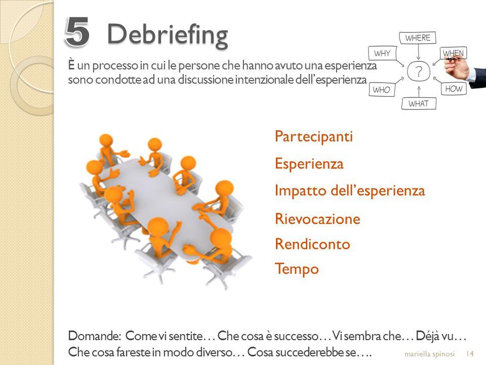 5 Debriefing Partecipanti Esperienza Impatto dell'esperienza