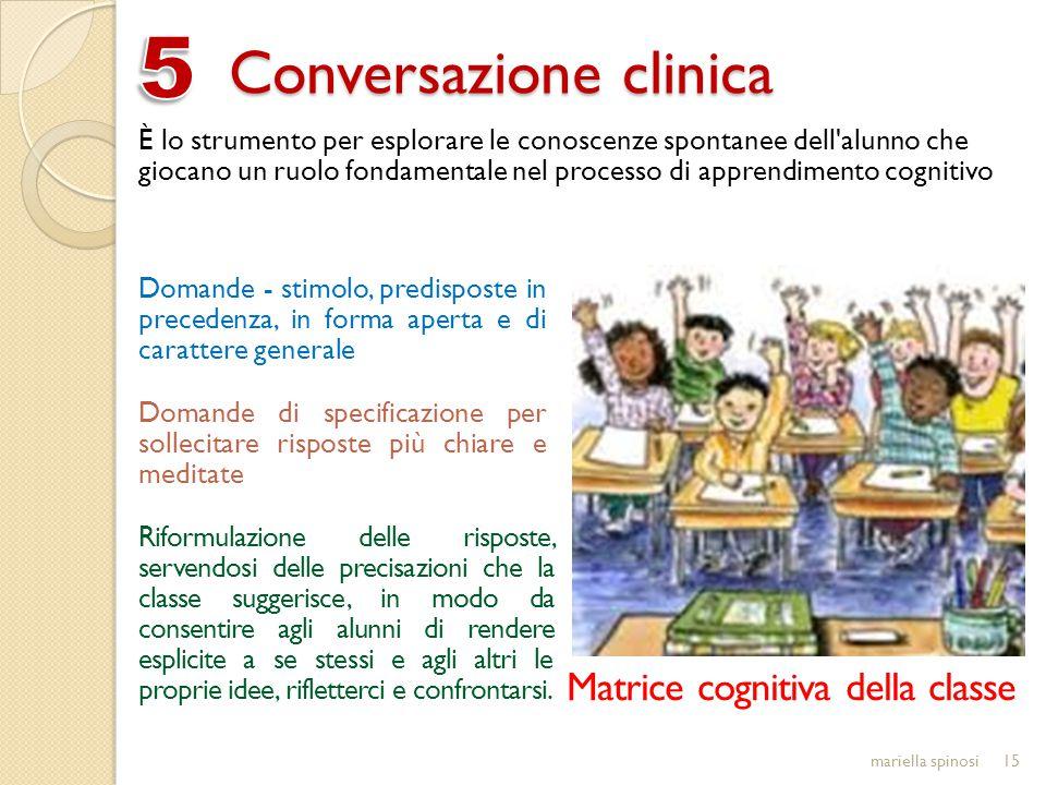 Conversazione clinica
