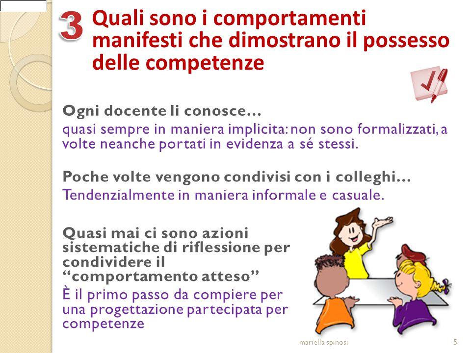 3 Quali sono i comportamenti manifesti che dimostrano il possesso delle competenze. Ogni docente li conosce…