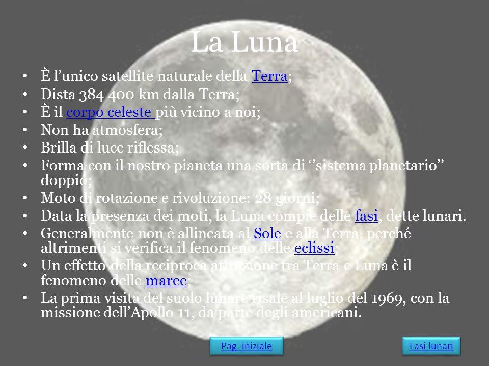 La Luna È l'unico satellite naturale della Terra;