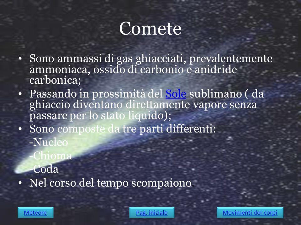 Comete Sono ammassi di gas ghiacciati, prevalentemente ammoniaca, ossido di carbonio e anidride carbonica;