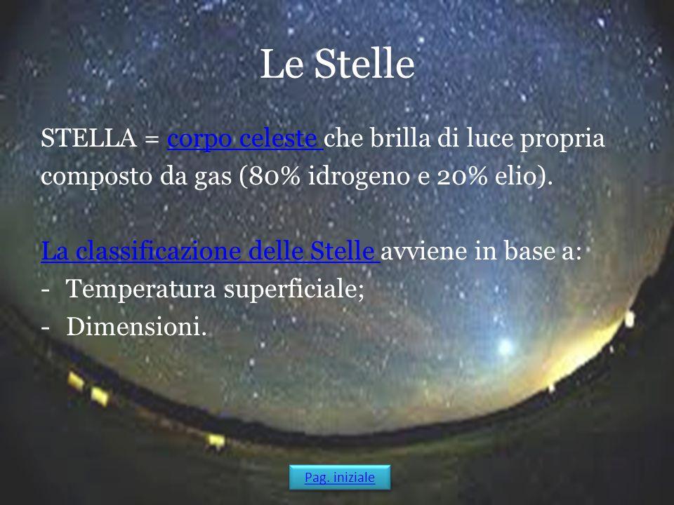 Le Stelle STELLA = corpo celeste che brilla di luce propria