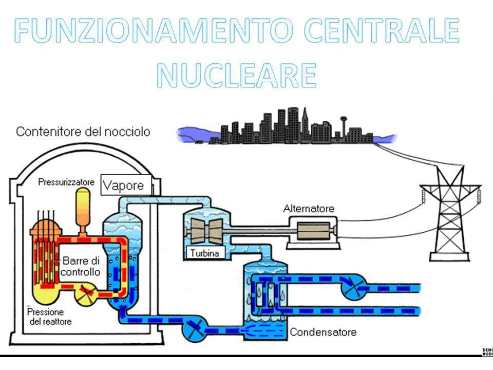 FUNZIONAMENTO CENTRALE NUCLEARE